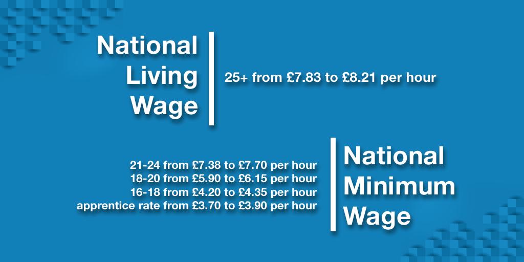 Minimum Wage Guide
